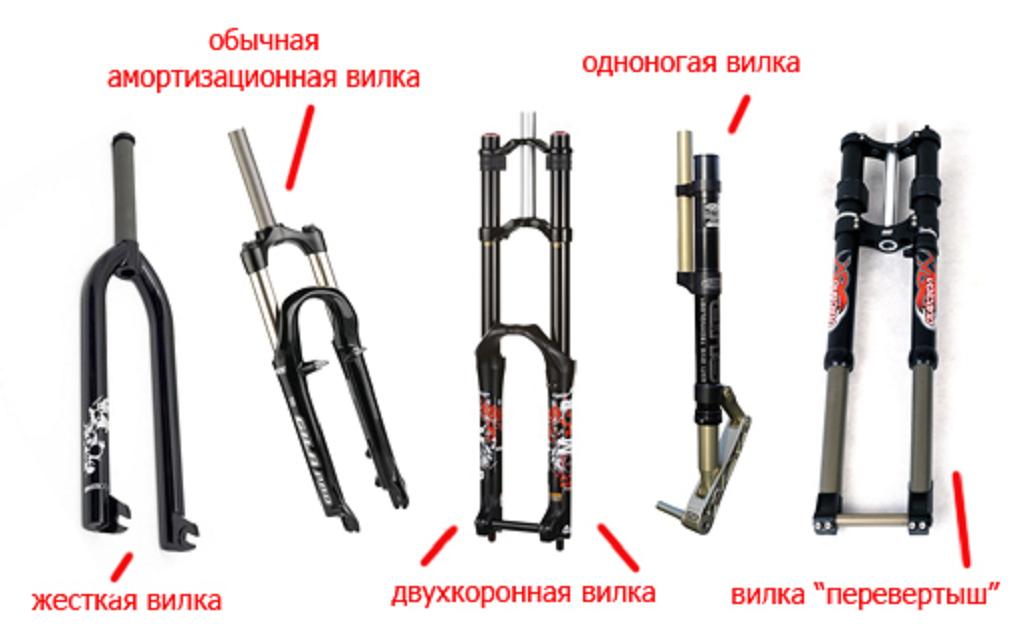 Разновидности велосипедных вилок