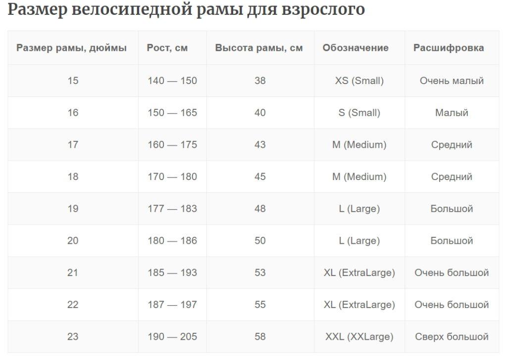 Таблица размеров рамы